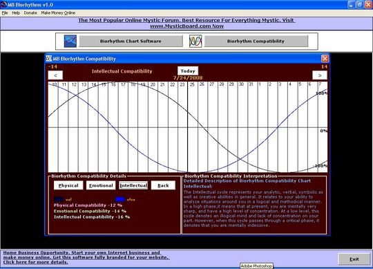 Product picture Biorhythm Chart And Compatibility