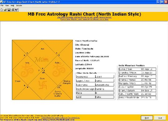 Product picture North Indian Astrology Natal Chart