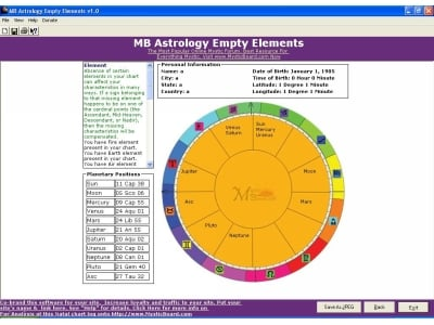 Product picture Astrology Empty Elements Chart